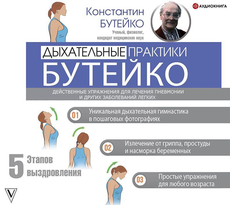 Дыхательные практики Бутейко фото №1